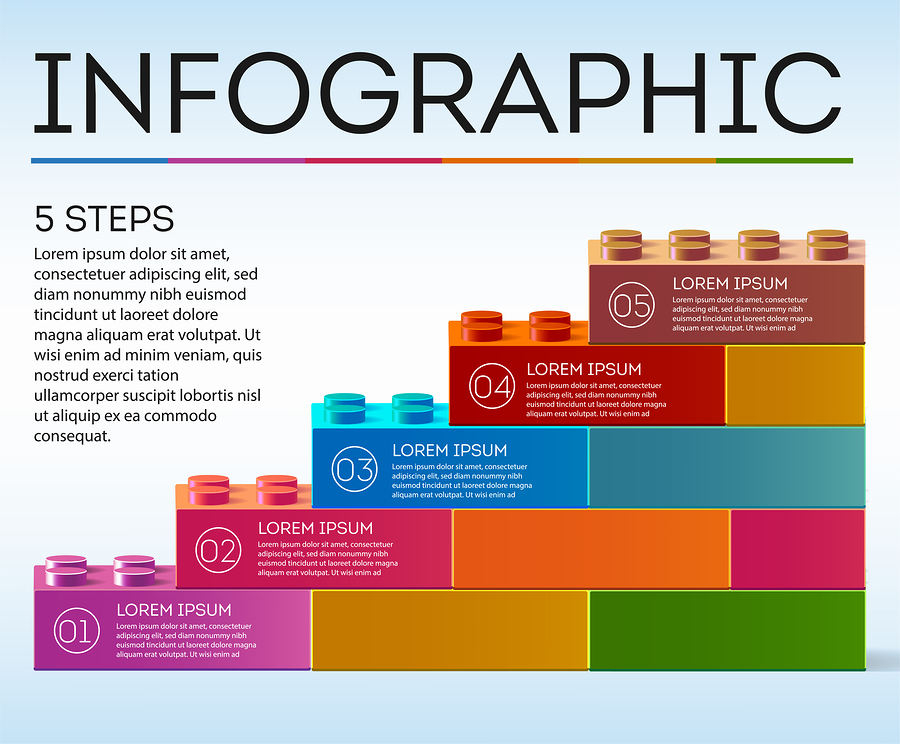 How To Incorporate Infographics Into Your SEO Building Strategy